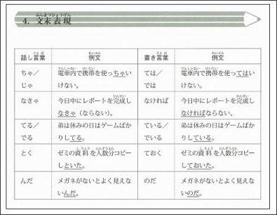 http://www.3anet.co.jp/ja-relation/bunshohyougen-ru-ru-katsuyoukoouza/129/