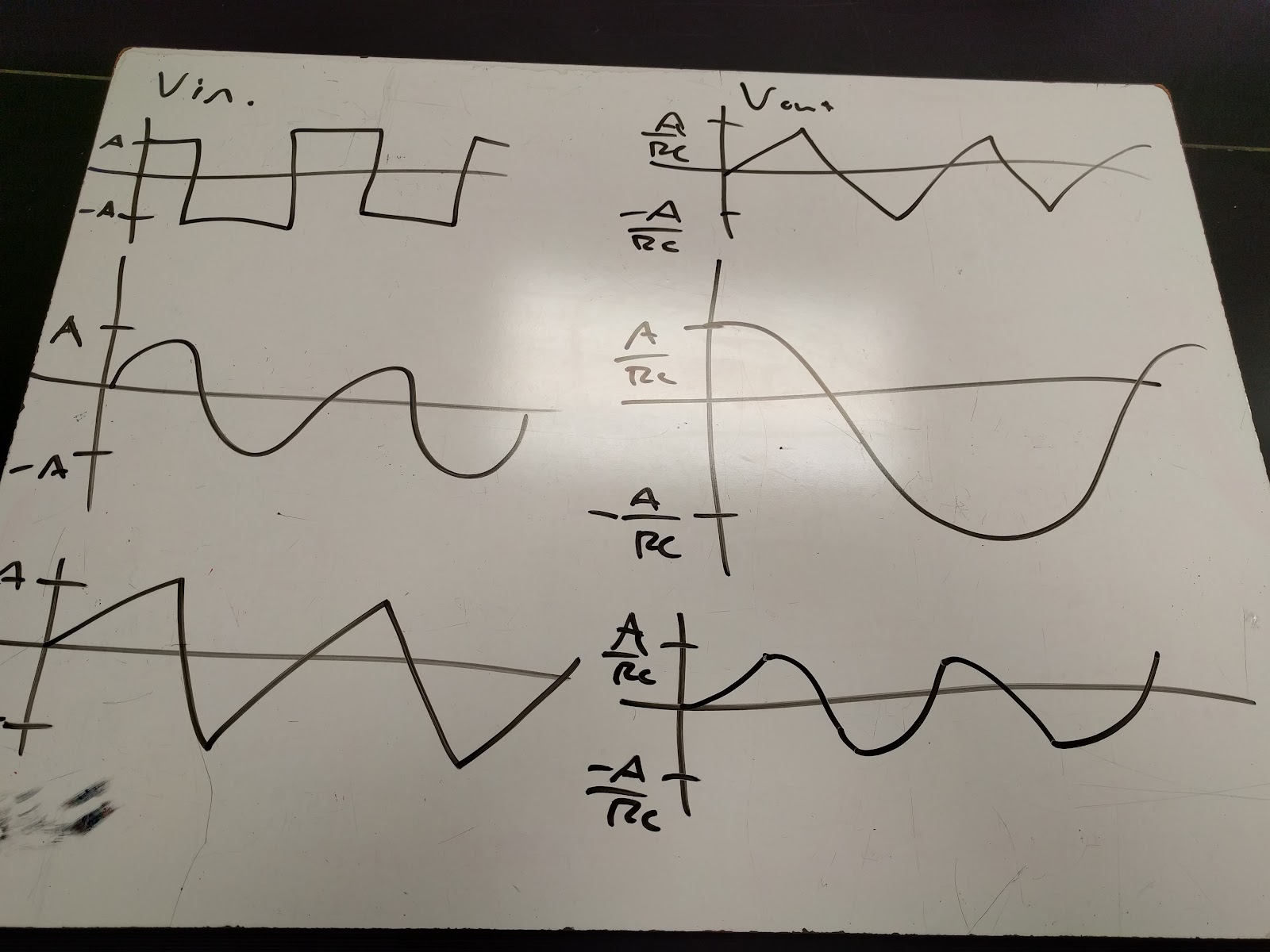 Rc Circuit Capacitor Voltage Everything About Wiring Diagram Fileseries Voltagesvg Wikimedia Commons Engineering 44 Hynassman 4 26 16 Day 19 First Order Op Across Graph Source