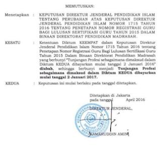 Lanjutan SK Dirjen Pendis Nomor 2406 tahun 2016 mengenai perubahan atas Keputusan dirjen Pendis Kemenag mengenai penetapan NRG bagi guru lulusan sertifikasi tahun 2015