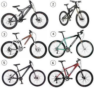 Peluang Bisnis Usaha Sepeda Dengan Analisa Lengkap