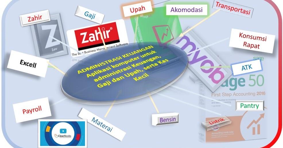Bank Soal Administrasi Keuangan Aplikasi Keuangan Administrasi Gaji Dan Petty Cash Ganteung Euy