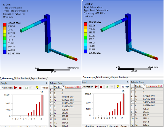 Ansys Tips