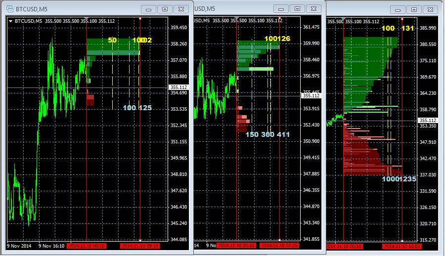 market depth scrypt ea for MT4 crypto