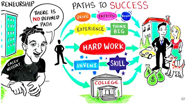 Tidak ada jalan yang baku menuju sukses, Casey Neistat - Filosofi Remaja