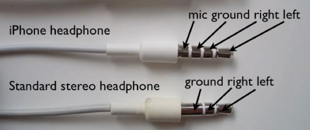 100 original genuine earpod iphone 6s plus 5 s ipad mini. Black Bedroom Furniture Sets. Home Design Ideas