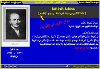 نظرية دالتون الذية ، الفيزياء الذرية في الفيزياء والكيمياء باختصار، مميزات نظرية دالتون الذرية بإختصار ، عيوب نظرية دالتون الذرية، تركيب الذرة، كيف وصف دالتون الذرة، نموذج دالتون للذرة ، أول نظرية ذرية، دروس فيزياء الصف الثالث الثانوي منهج اليمن ، دروس فيديو