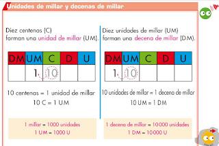 http://capitaneducacion.blogspot.com.es/2017/09/3-primaria-mates-los-numeros-de-5-cifras_28.html