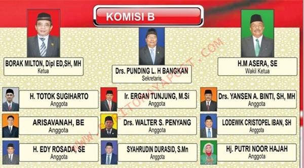 Dicokok KPK, Komisi B DPRD Kalteng Berduka!