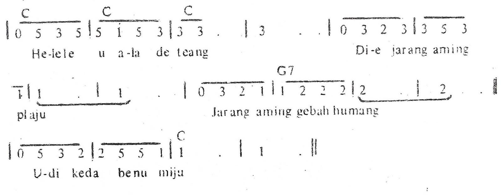 Chord + Not Angka & Arti Lirik Lagu Helele U Ala De Teang: Nusa Tenggara Timur
