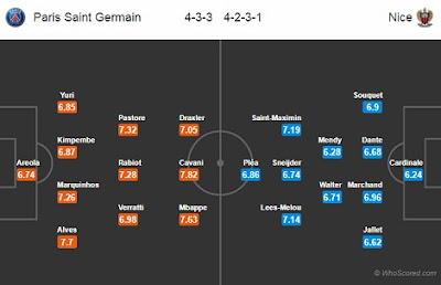 Nhận định, soi kèo nhà cái PSG vs Nice