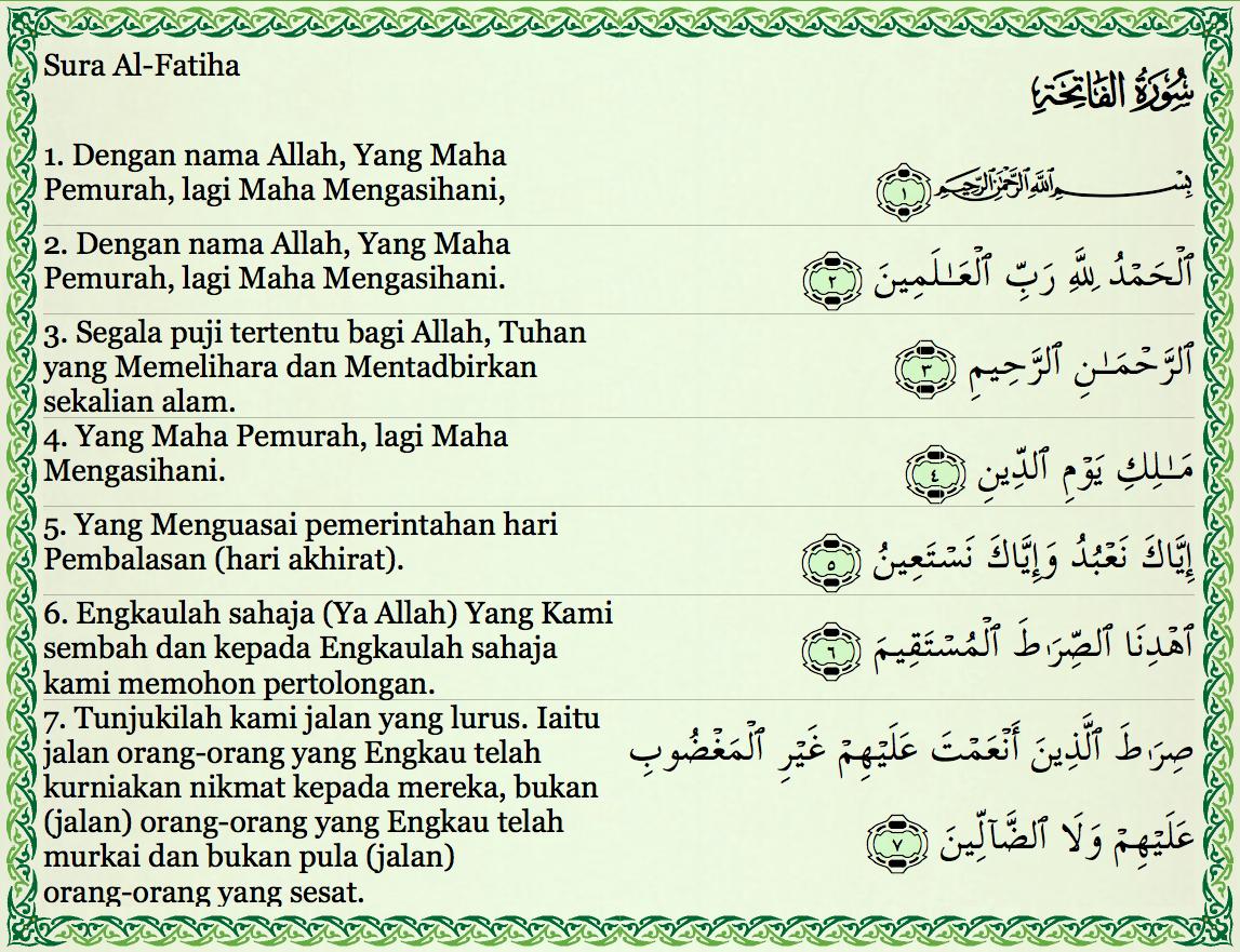 Traveller And Writer Surat Al Fatihah Dalam Perjalanan