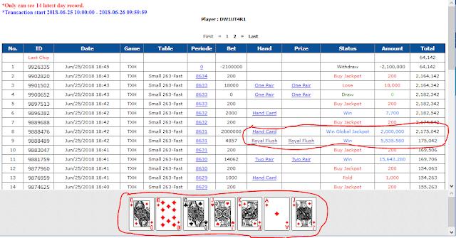 Selamat Untuk ID DW1UTxxx Mendapatkan JP Royal Flush Website Lahan Poker !