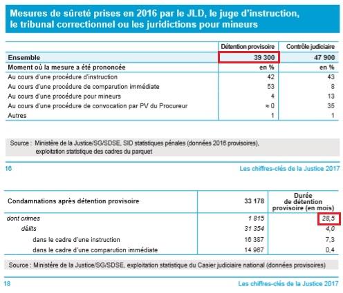 detention%2Bprovisoire.jpg