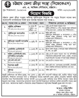 Chattogram Jela Krira Sangstha (CJKS) Swimming Pool Job Circular 2019