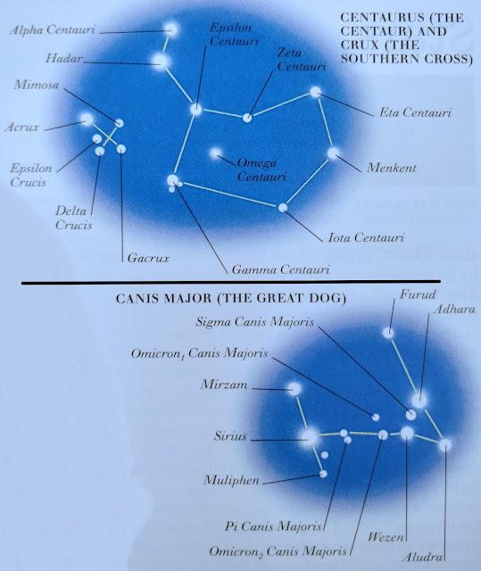 STARS OF SOUTHERN SKIES