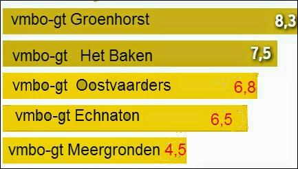 De achterbuurt van Almere in het Nieuws: 05/01/2015 - 06 ...