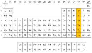 Qumicas ejemplos de anfgenos localizacin de los anfgenos en la tabla peridica urtaz Choice Image
