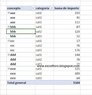VBA: Subtotales y Repetir etiquetas en tabla dinámicas