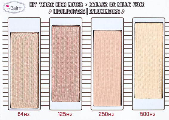 TheBalm Highlite 'N Con Tour Palette Review Highlighters