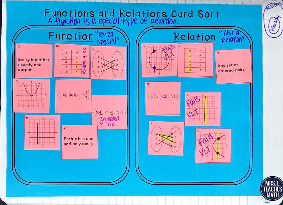 Functions and Relations in Algebra 2 INB Pages | Mrs. E Teaches Math