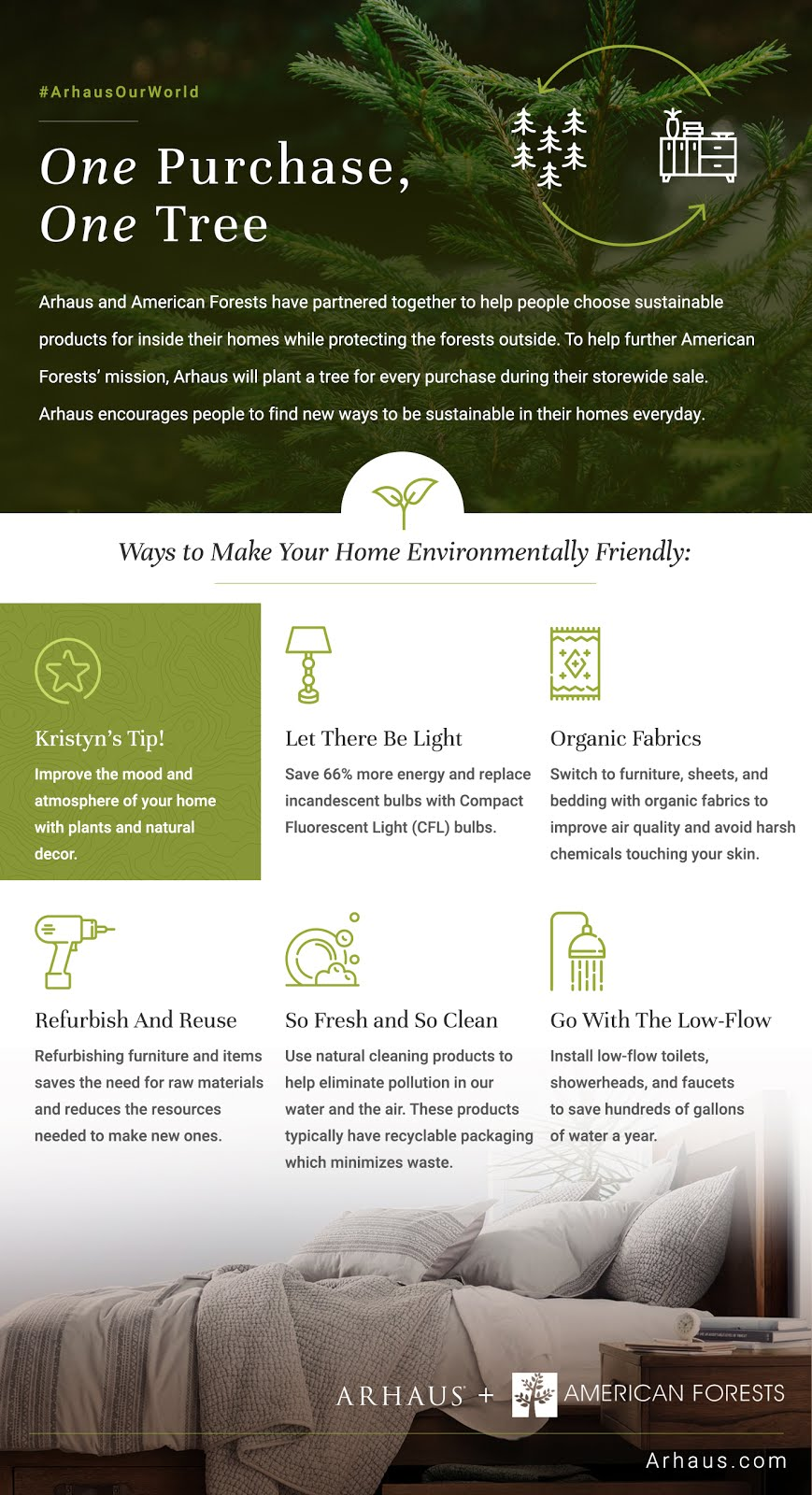 Ways To Make Your Home More Environmentally Friendly