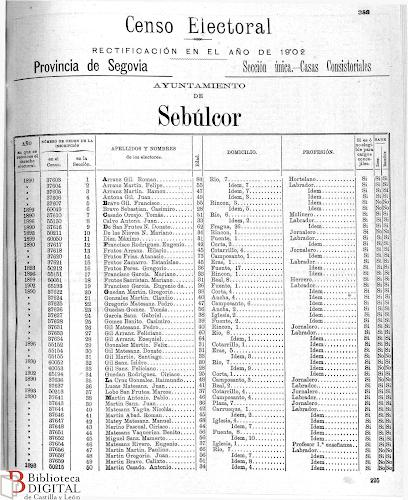 censo-1902-1
