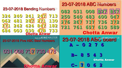 WIN WIN W-470 abc Kerala lottery Guessing by Chortta Anwar on 23-07-2018