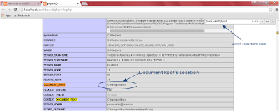 Find Document Root's Location In PHPInfo