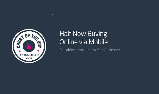 Half Now Buying Online via Mobile