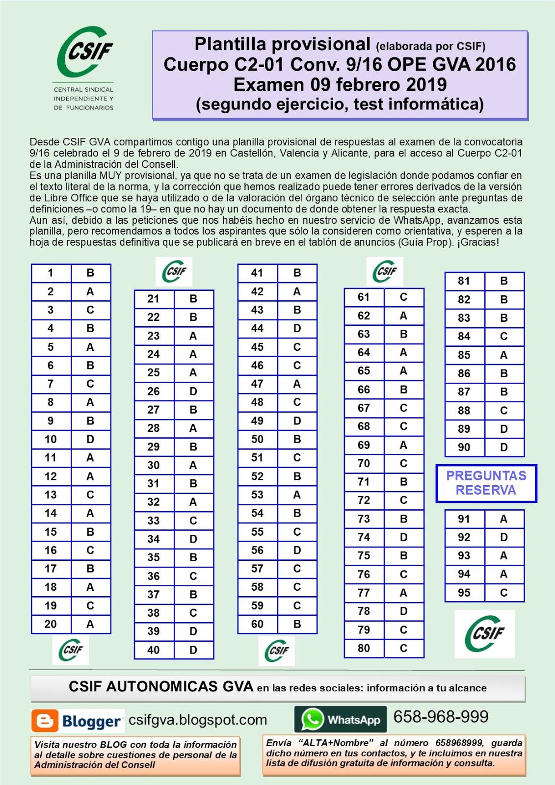 GvaNovedades Autonómicas 916C2 Convocatoria Admon 01 Csif Onvw80Nm
