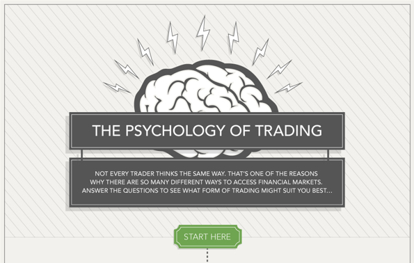 Image: The Psychology Of Trading