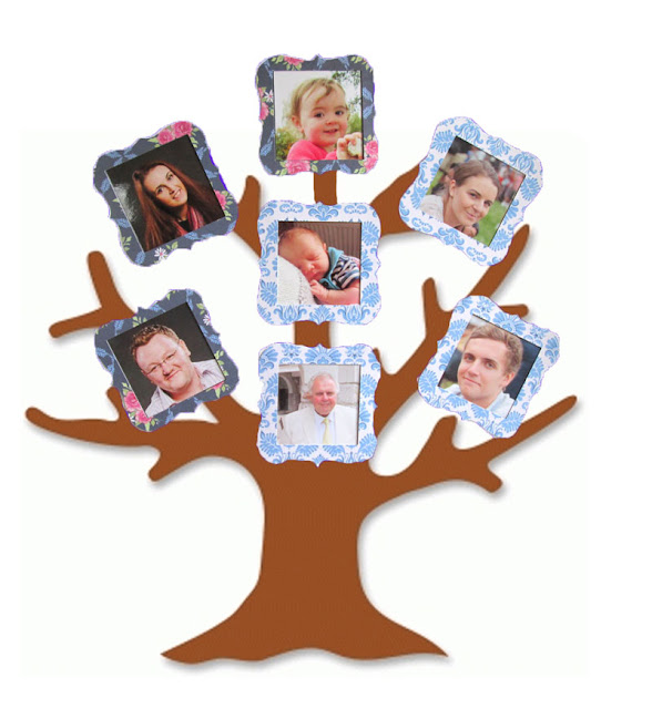 Magnetic family tree photo gallery