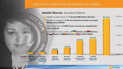 Natalia Shevela incruises