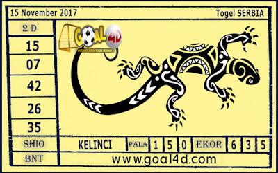 Prediksi Togel Serbia 15 November 2017