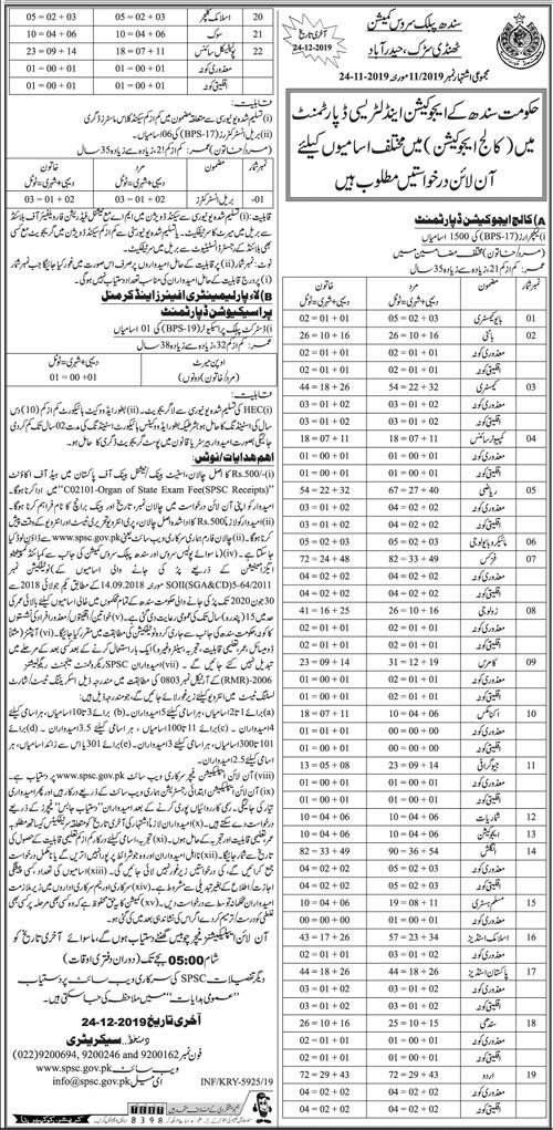 School Education & Literacy Department Jobs For Teachers December 2019 (1500+Posts)