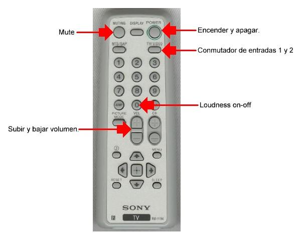 Tarjeta de control digital para amplificador de audio control a distancia.