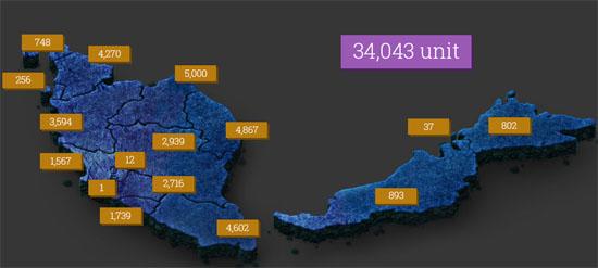 Jumlah Rumah Mesra Rakyat 1Malaysia SPNB Seluruh Malaysia