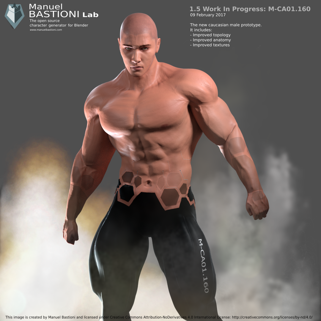 Introduction To Character Modeling In Blender Free Download : Manuelbastionilab for blender plugins reviews and