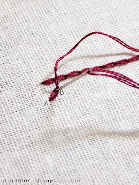 Zig zag chain stitch & Feathered chain stitch