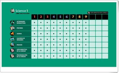 http://escolar.textlagalera.com/interact/C_inicial/Primero_completo/Z1S/index.html