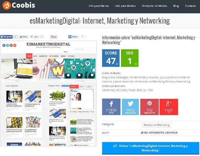 "Información sobre ""esMarketingDigital: Internet, Marketing y Networking"""