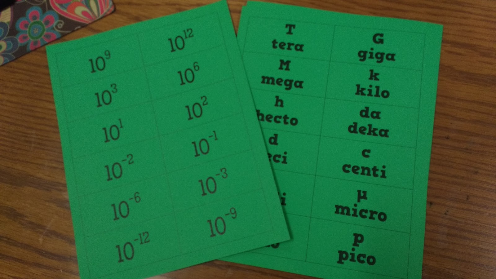 Math love metric prefix flashcards and quiz i let my chemistry students make their own flashcards earlier in the year for memorizing the symbols of the first 36 elements gamestrikefo Gallery