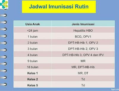 Jadwal rutin vaksin penyakit difteri