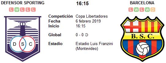 Defensor Sporting vs Barcelona SC en VIVO