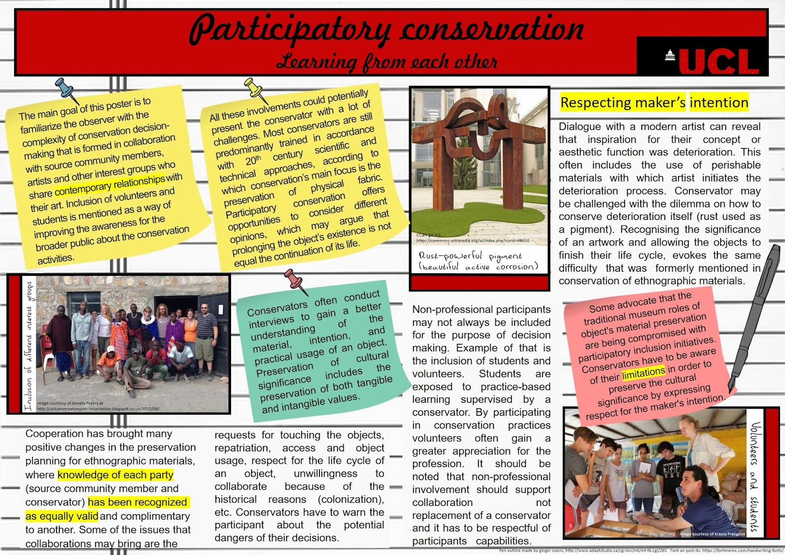 Conversations On Conservation Of Cultural Heritage Participatory