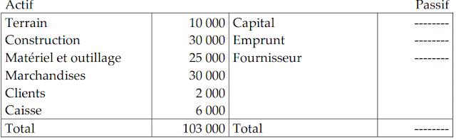 Série corrigé de comptabilité générale