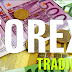 Forex Tutorial: The Forex Market