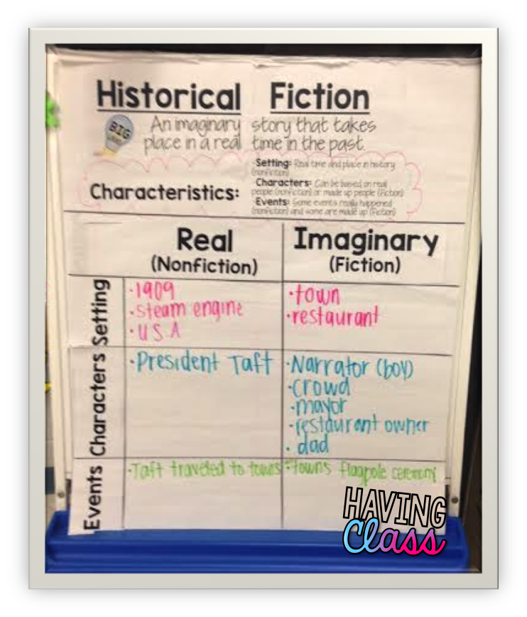 Then the students glued  historical fiction foldable into their reading notebook you can also find that here and copied from our anchor chart  adrienne teaches rh adriennewiggins