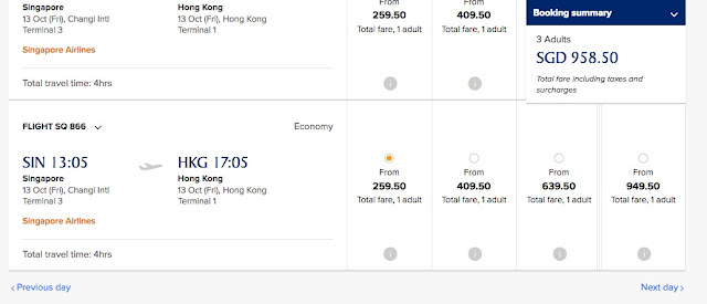 Hong Kong 2017 Trip Budget and Cost Breakdown