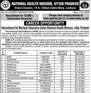 UP NHM Staff Nurse, ANM, Lab Technician, Lab Attendant, Pharmacist 10158 Govt Jobs Recruitment Notification 2018, Admit Card Syllabus